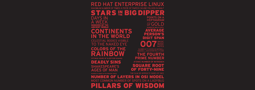 Red Hat Enterprise Linux 7.4